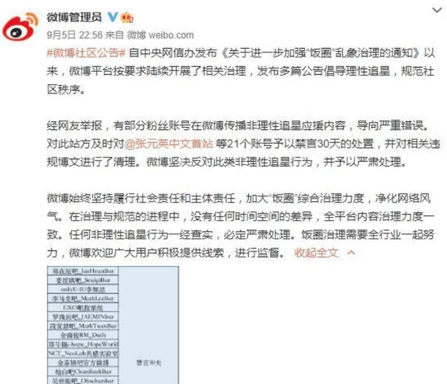 部分韩娱粉丝微博被禁言,Lisa、金泰妍、吴世勋后援会被禁言